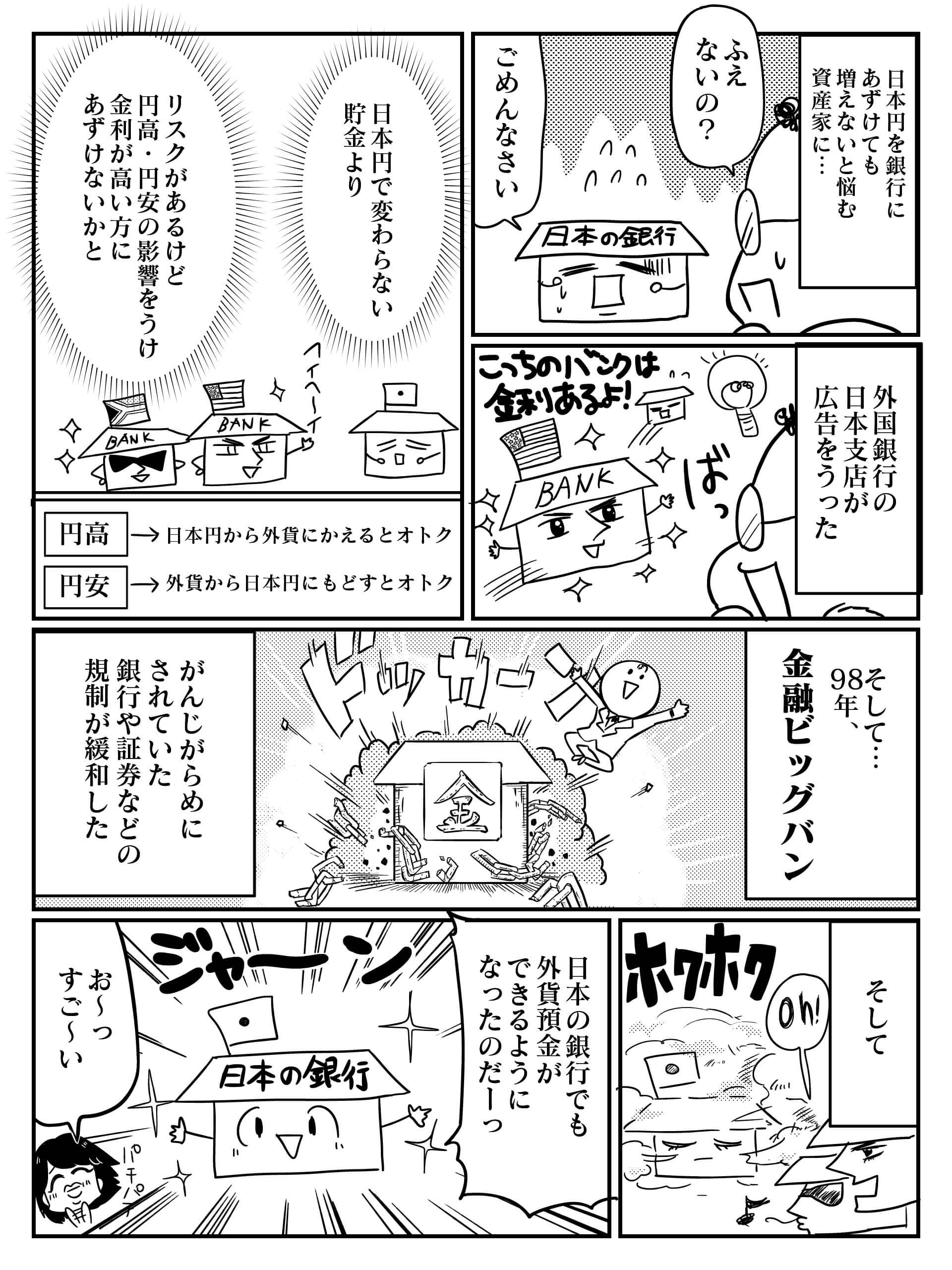 外貨預金漫画1